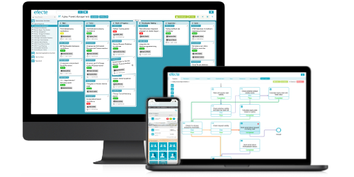 Efecte stellt Kanban-Board mit integrierter Workflow-Automatisierung vor
