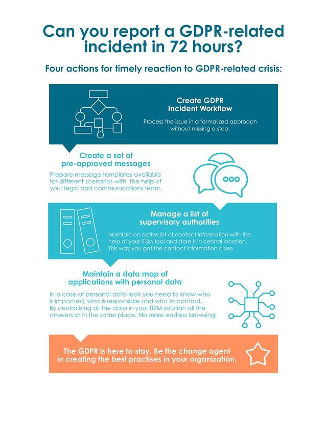 IMG_GDPR_incident_infographic.png