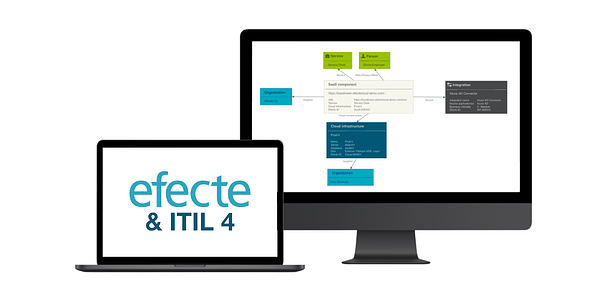 ITIL 4 is here! Efecte is ready for the new Service Configuration Management